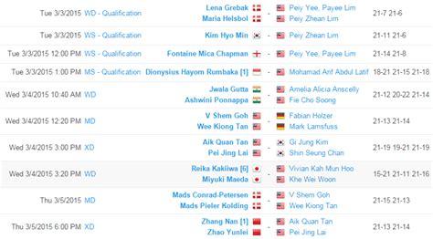 all england keputusan 2016 jadual keputusan badminton all england 3 8 2015