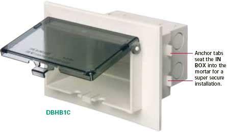 exterior outlet box brick metal pvc weatherproof boxes