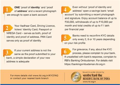 kyc requirements for banks rbi explains all you need to about kyc norms to open
