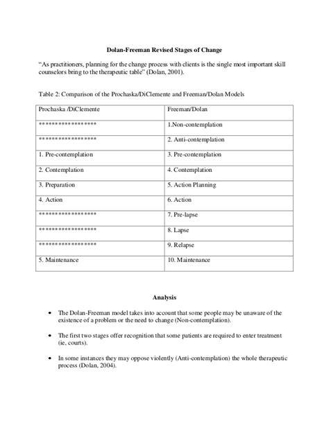 Stages Of Change Worksheet by Stages Of Change Worksheet Lesupercoin Printables Worksheets