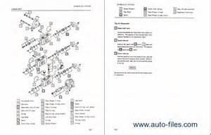 Mitsubishi Forklift Parts Catalog 301 Moved Permanently
