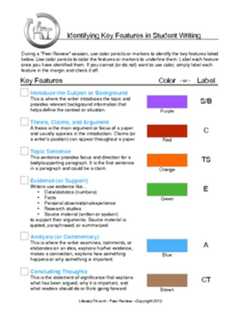 peer review template peer review groups