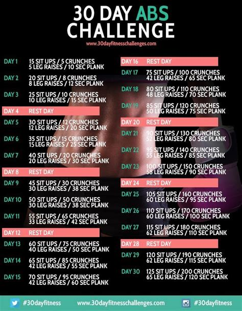 great ab workout schedule fitness