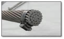 Kabel Biasa jenis kabel yang biasa dipakai okejohn aja
