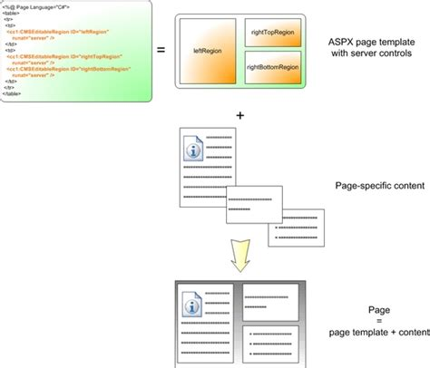 aspx net templates aspx page templates