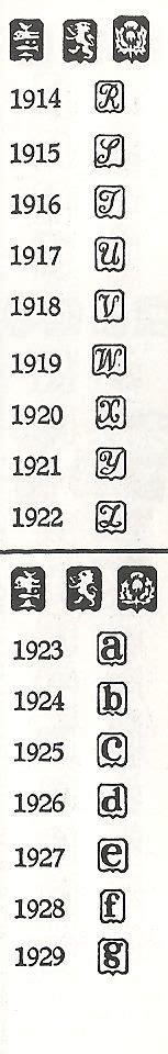 Glasgow Silver Hallmarks Date Letters