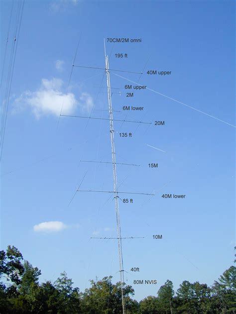 rotating tower wji