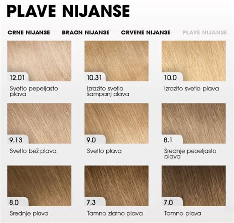 matrix farbe plave boje za kosu avon advance techniques farba za kosu kremašica