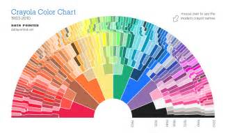 color wheel numbers the crayon bow crayola color chart 1903 2010