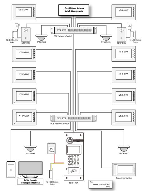 ip wiring diagram ip manual wiring diagrams wiring