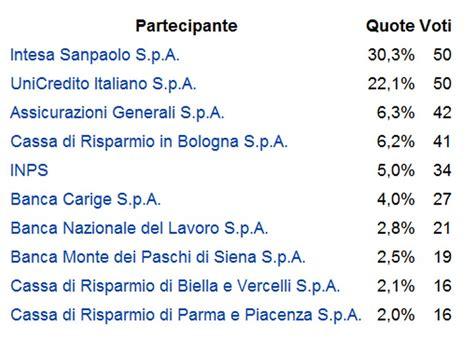 azionariato banca d italia crisi economica globale cause ed effetti