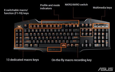 Keyboard Asus Rog overview strix tactic pro keyboard rog republic of gamers global