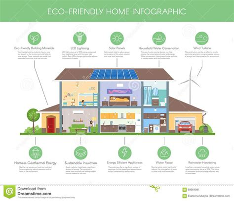 eco friendly floor plans eco friendly house floor plans house plans