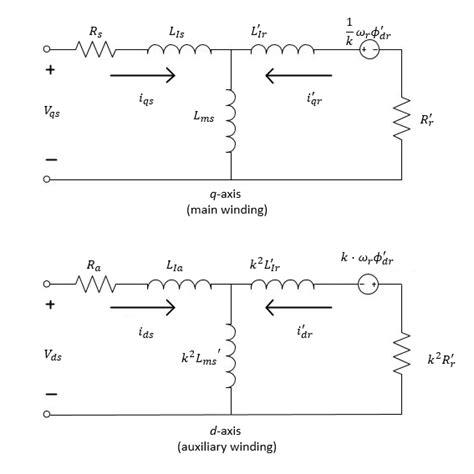 single phase induction motor equations single phase induction motor equations 28 images ge 2151 basic electrical electronics