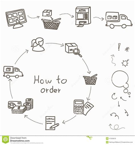 how to draw a process how to order shopping process of purchasing stock vector