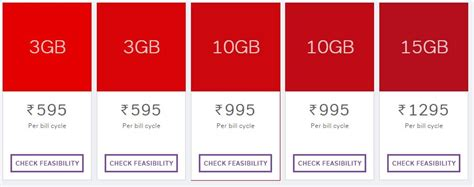 airtel 4g speed test review