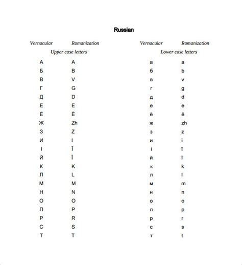 printable russian alphabet the russian alphabet are related porn nice photo