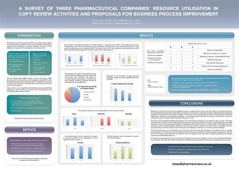 design poster academic poster design for pharmareview ltd by karen gameiro