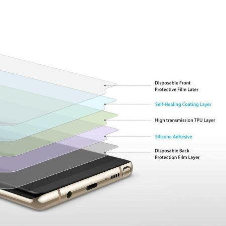 Rearth Ringke Galaxy Note 8 Invisible Defender Screen P Berkualitas rearth invisible defender samsung galaxy note 8 screen