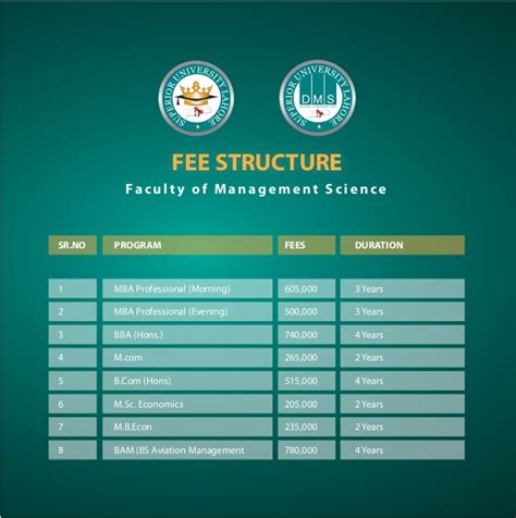 Of Stirling Mba Fees by Fee Structure Faculty Of Department Of Management Sciences