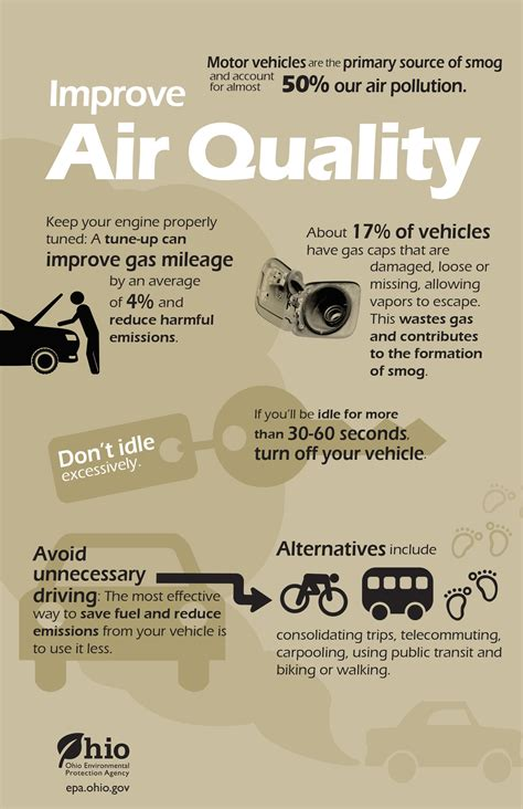 how to improve the air quality in your home 28 images