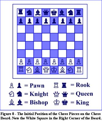 layout for chess game esotericism of the game of chess related to freemasonry