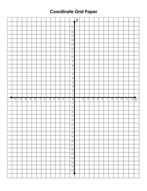 printable graph paper with quadrants 4 quadrant graph template world of printable and chart