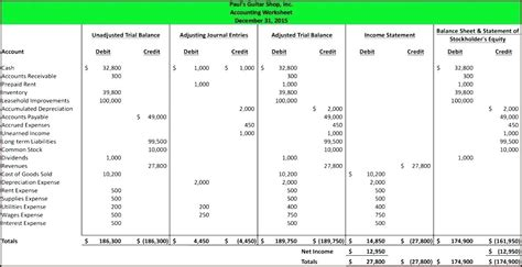 T Accounts Excel Template by T Accounts On Excel General Ledger Template Fatfreezing Club