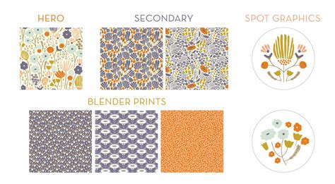 patterns or trends in data collected pattern design ii a creative look at a full pattern