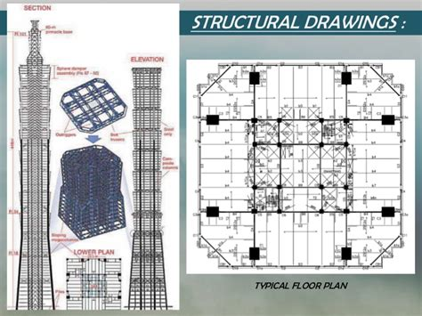 Taipei 101 Floor Plan by Taipei 101