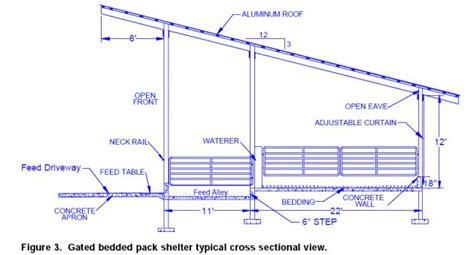 Heifer Barn Plans cow barn floor plans small beef cattle barn designs