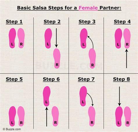 zumba steps diagram image gallery salsa steps
