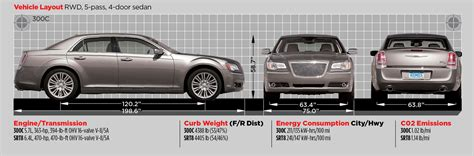 Car Dimensions In Feet by Goseekit Com Image Car Dimensions In Feet