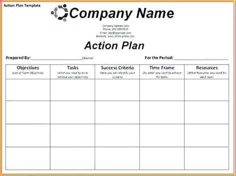 30 60 90 day sales plan template examples bargainator com