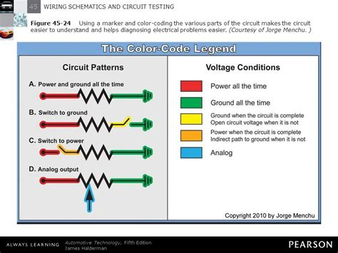 wiring diagram color coding by jorge menchu wiring diagram
