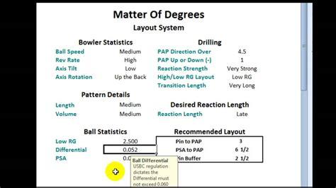 youtube layout explained psa bowling ball layout youtube