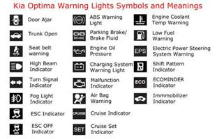 Hyundai Accent Dashboard Symbols And Meanings Cx5 Mazda 2015 2017 2018 Best Car Reviews