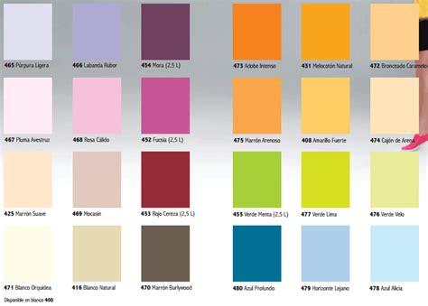 carta de colores de pinturas para interiores carta de colores pintura imagui