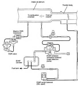 1995 toyota camry car diagram 1995 get free image about wiring diagram