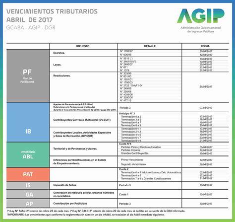 Sellos Calendario Calcular Agip Calendario Tributario Caba 2017 Que Impuestos Vencen
