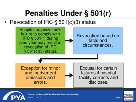 irc section 501 a where do we go from here irs finalizes rules for tax