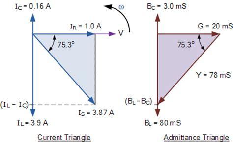 impedance phasor triangle open delta transformer phasor diagram open free engine image for user manual