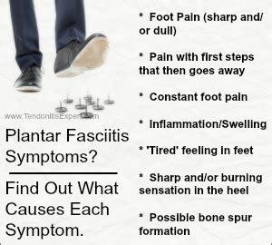 planters fasciitis symptoms plantar fasciitis symptoms symptoms of plantar fasciitis