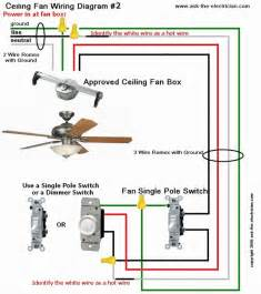 Wiring For A Ceiling Fan With Light Ceiling Fan Remote Wiring Diagram Get Free Image About Wiring Diagram