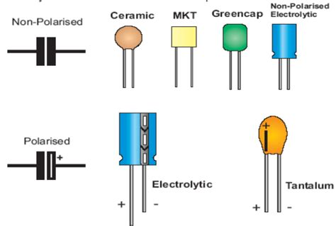 capacitor types images electronics from basic