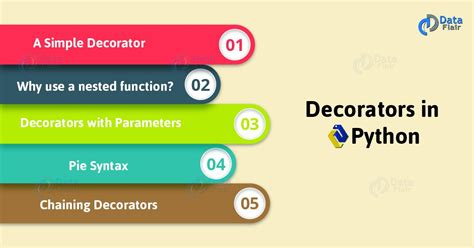 Tutorial Python Decorators | an a z python decorator tutorial with functions and