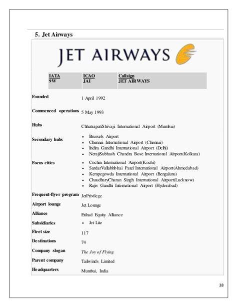 authorization letter for jet airways aviation industry analysis
