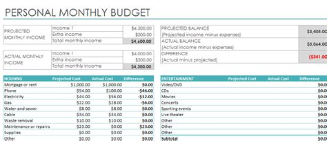 monthly expenses excel anuvrat info