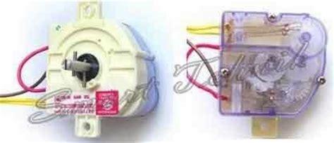 Mesin Cuci Polytron Beserta Gambar cara memperbaiki mesin cuci manual yang rusak serba