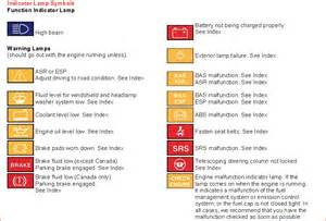 What Does A Flashing Check Engine Light Mean Ford C Max Dashboard Warning Lights Symbols What They